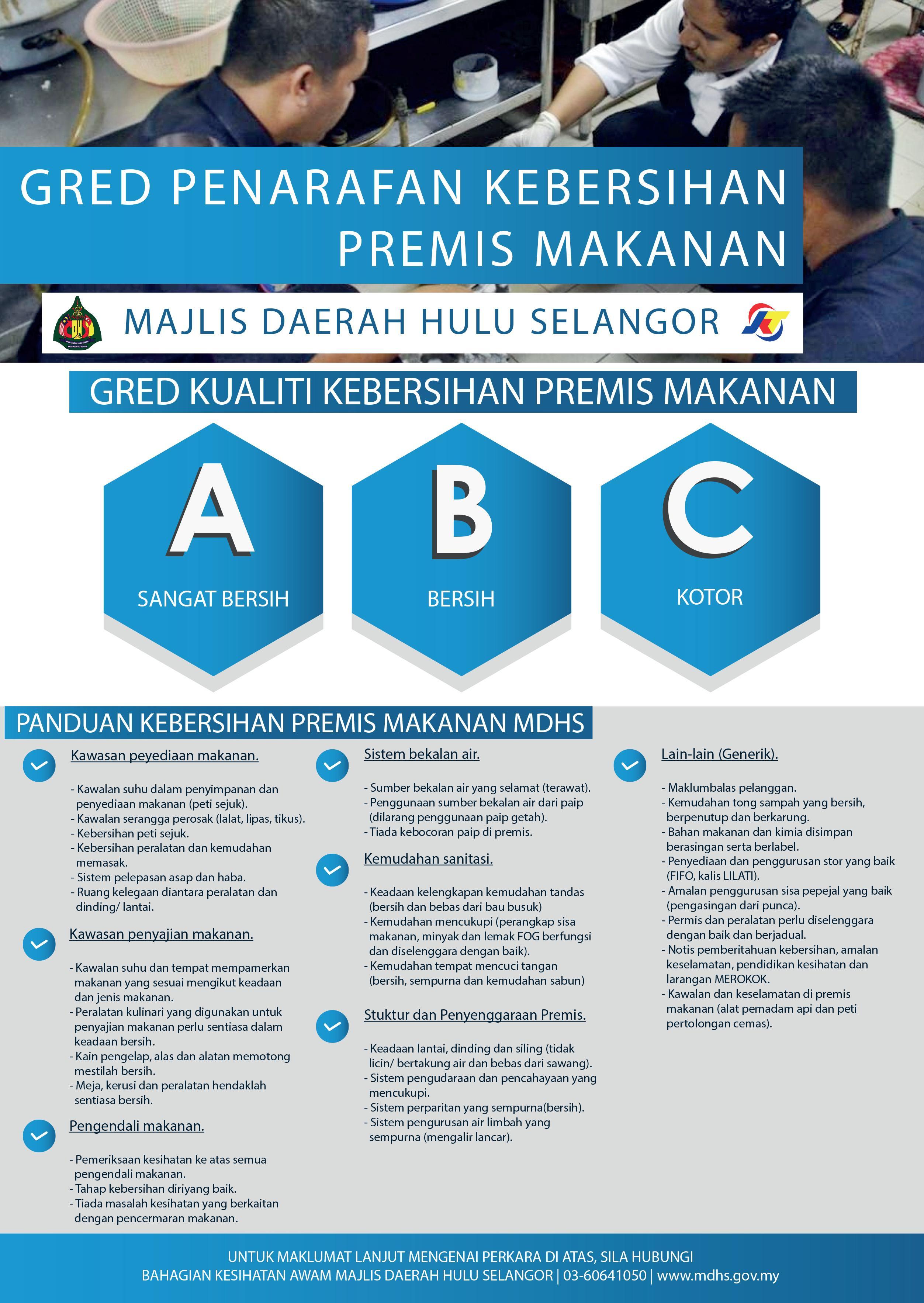 Jadual Pencucian Peralatan Dapur Dan Premis Dewan Makan Gred Kebersihan Makanan Mdhs 2018 Kesihatan Awam Portal Rasmi Majlis Daerah Hulu Selangor